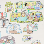 Collaborative Care and Support Planning: an introduction