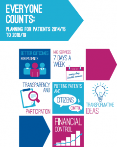 Everyone Counts: Planning for Patients 2014/15 to 2018/19