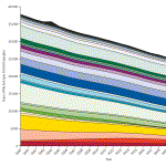 Global Burden of Disease Study 2013